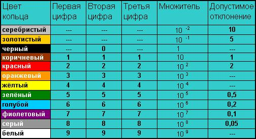 http://radionet.com.ru/shem/f/img/rezistor.jpg
